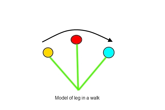 2011_Dec_20_6_Inverted_Pendulum_model.jpg
